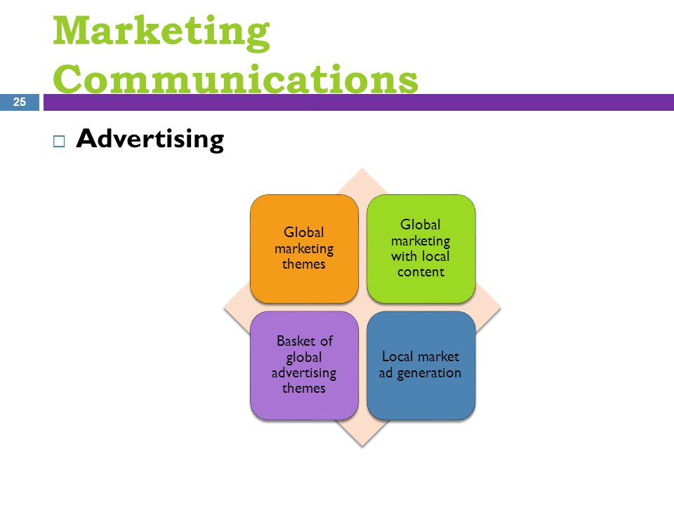 the marketing dimensions of global advertising Culture plays a vital role in international marketing efforts  an accepted standard when it comes to understanding global  on a range of dimensions.