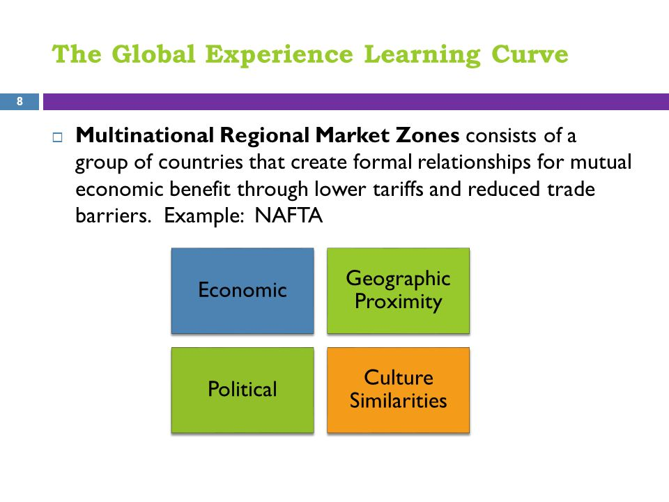 difference between learning curve and experience curve pdf