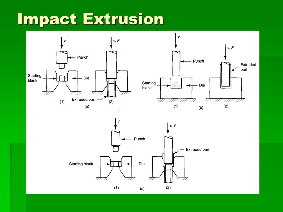 Impact Extrusion Forward Backward Combination on Spark Plug Wire Cross Section