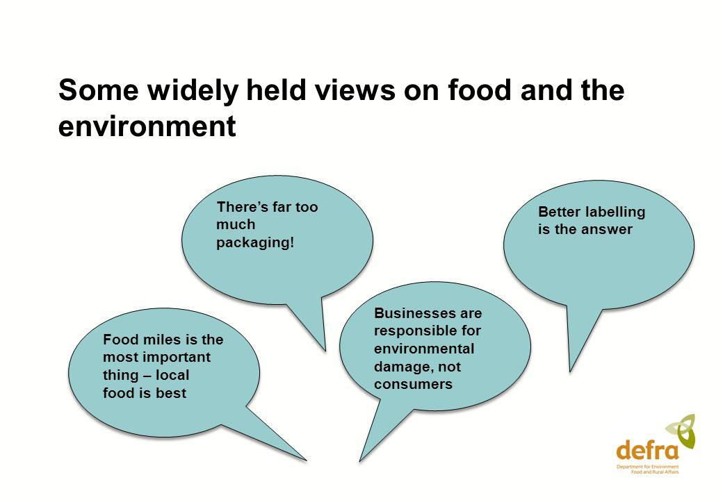 Some widely held views on food and the environment