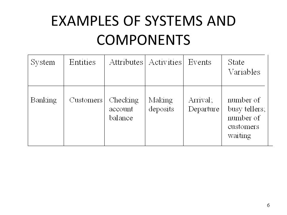 EXAMPLES OF SYSTEMS AND COMPONENTS