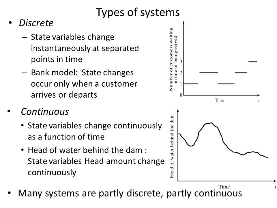 Types of systems Discrete Continuous