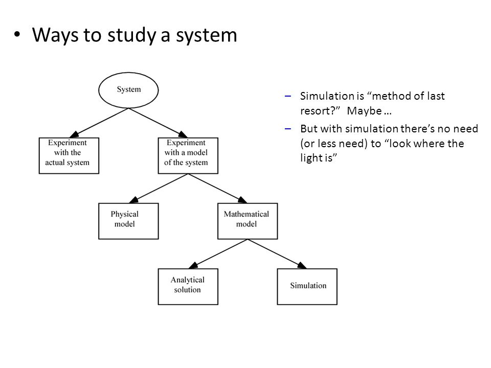 Ways to study a system Simulation is method of last resort Maybe …