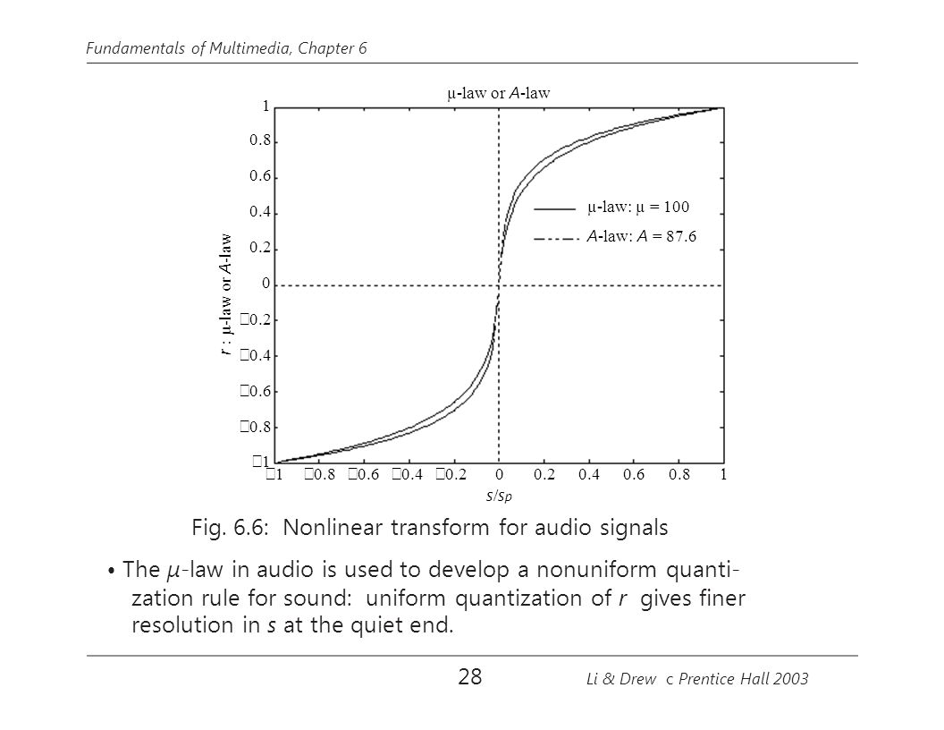 • The µ-law in audio is used to develop a nonuniform quanti-