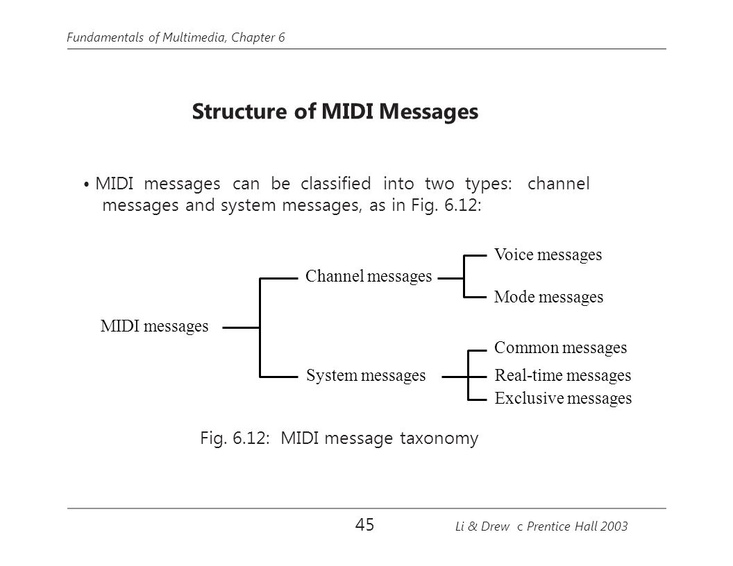 • MIDI messages can be classified into two types: channel