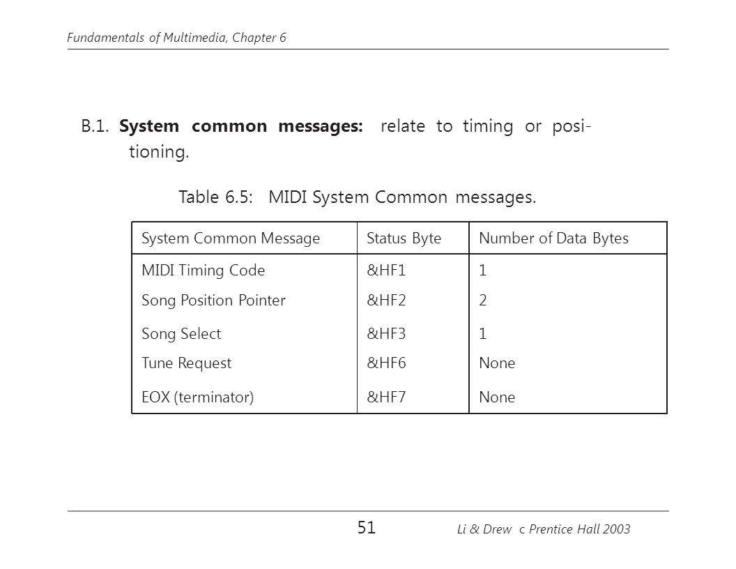 Table 6.5: MIDI System Common messages.