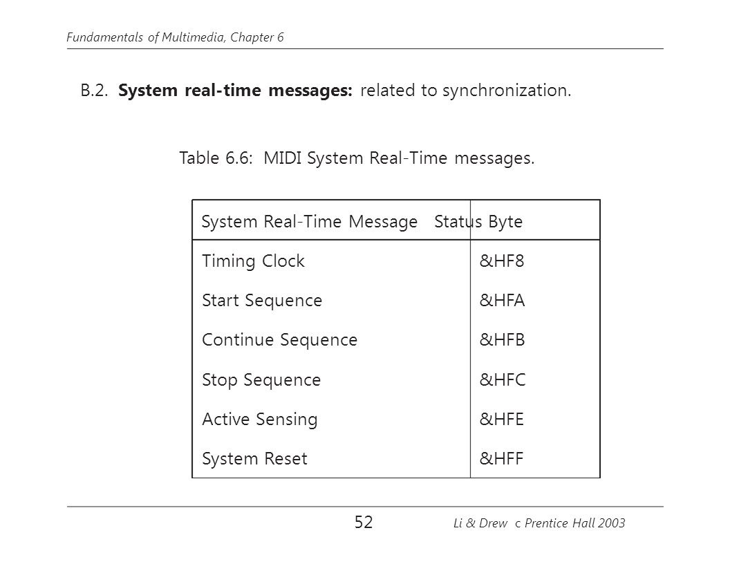 Table 6.6: MIDI System Real-Time messages.