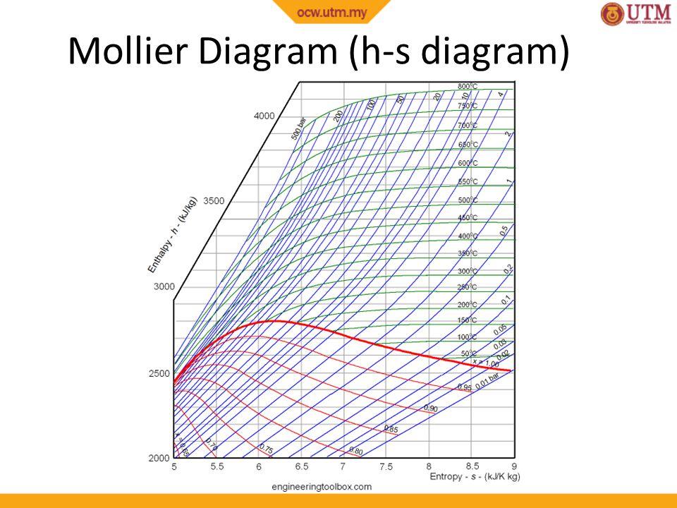 download построение эвольвентного зацепления методические указания по курсу теория