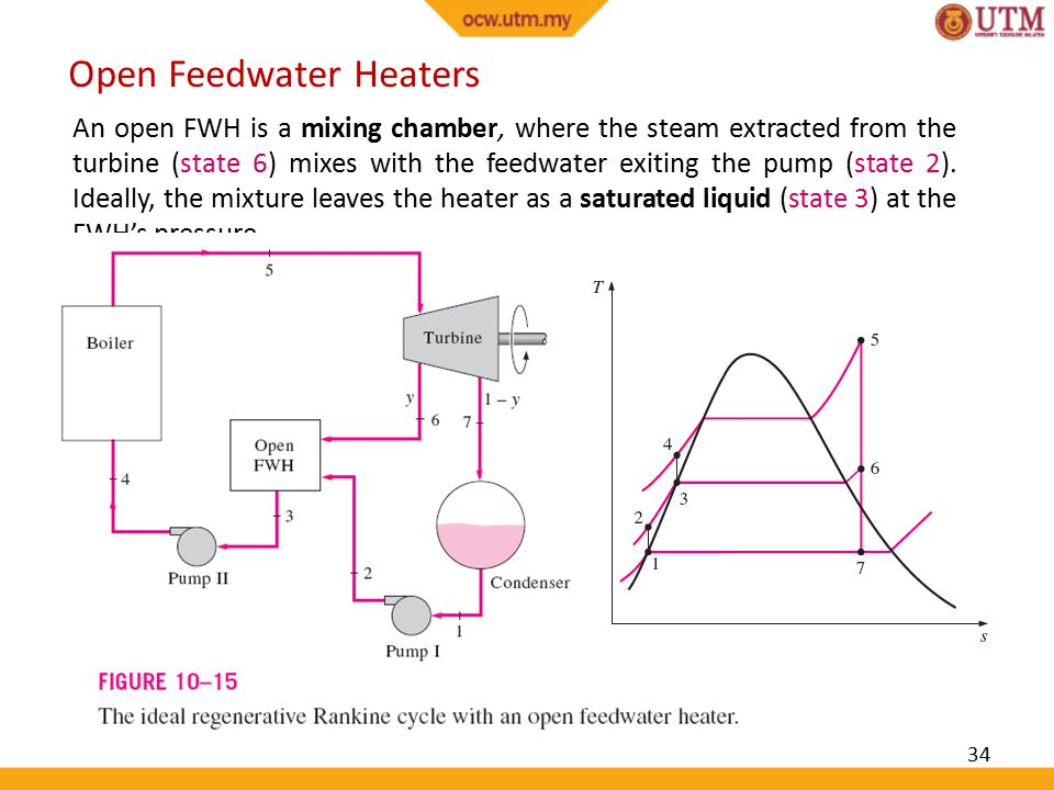 Open Feed Water Heater Diagram on draw e wiring