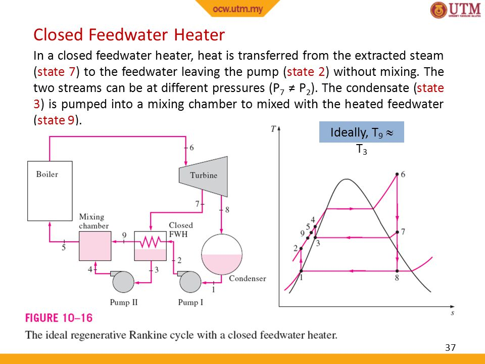 closed feedwater heater ts diagram wiring diagrams