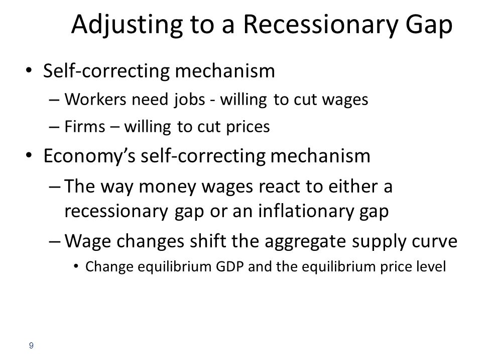 Recessionary and inflationary gap