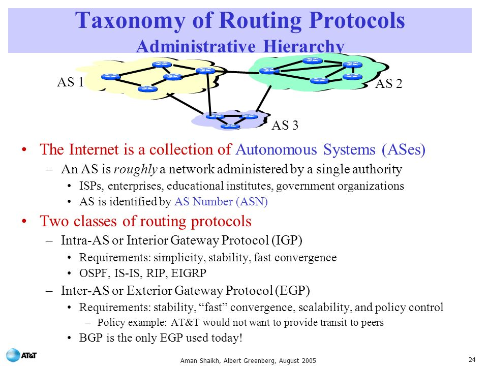 Operations And Management Of Ip Networks What Researchers Should Know Ppt Download