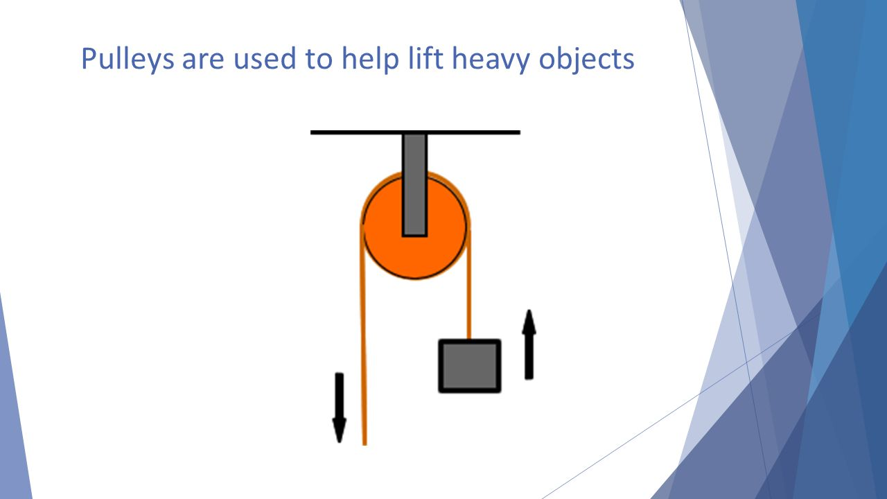 Pulley System To Lift Heavy Objects : Pulleys simple machines ppt download
