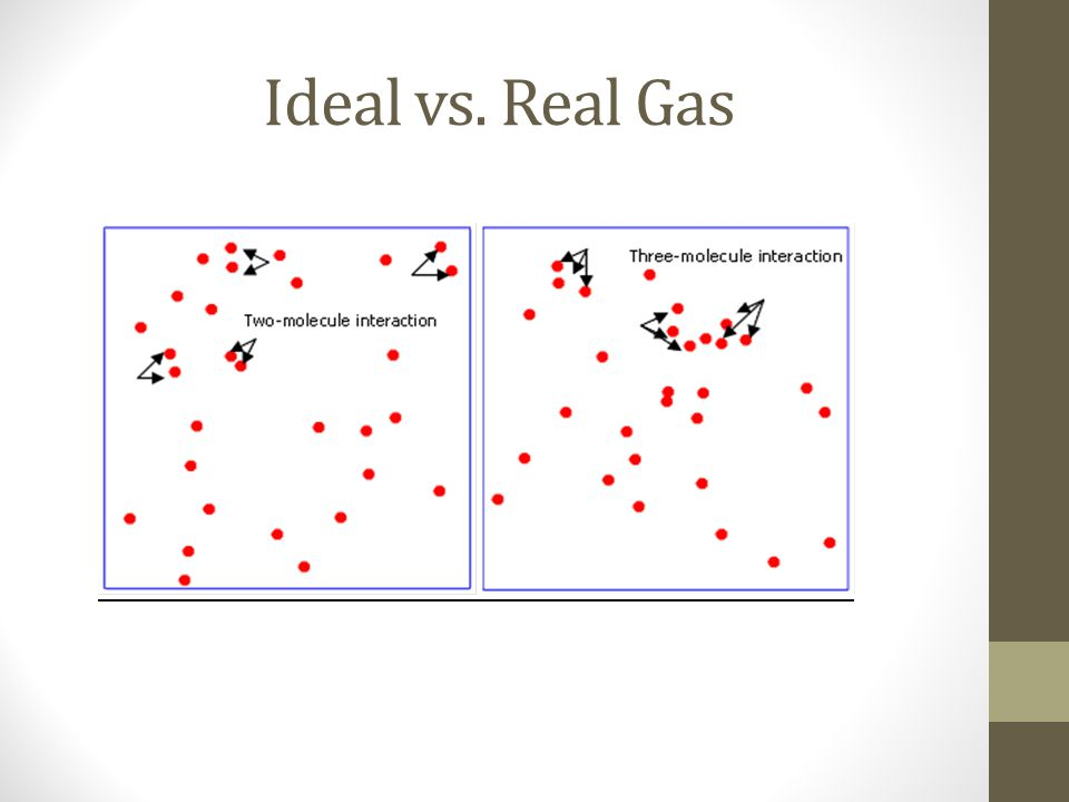 ideal and real gases pdf