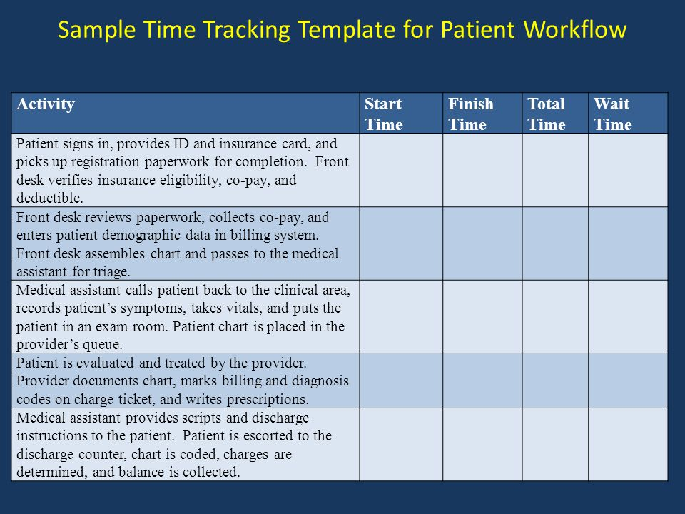 Improving your clinic s wait times ppt video online download for Patient tracking template