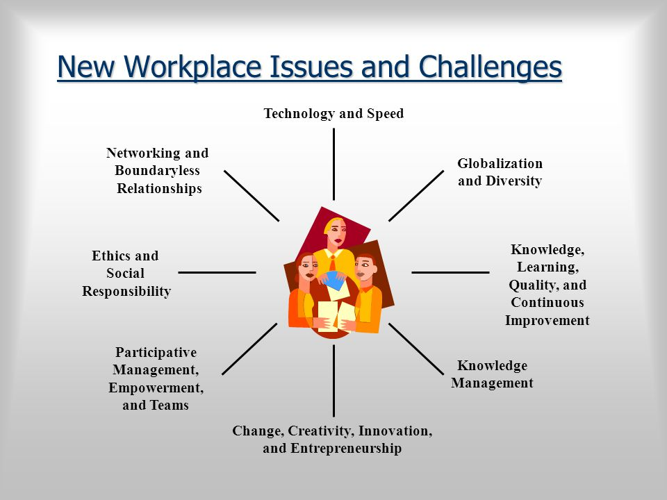 New Workplace Issues and Challenges