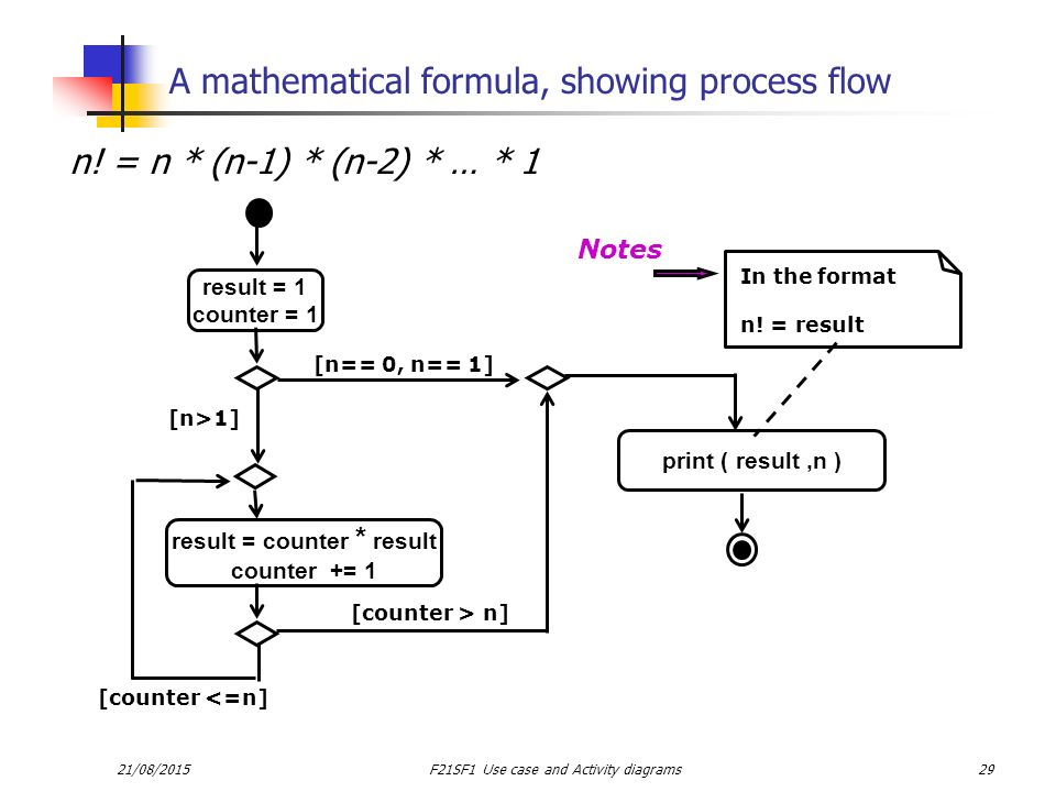 Software engineering foundations ppt video online download a mathematical formula showing process flow ccuart Image collections