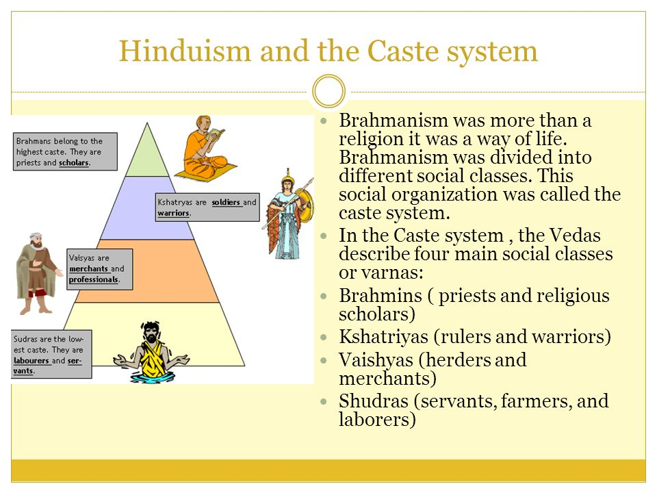 Hinduism and the Caste system