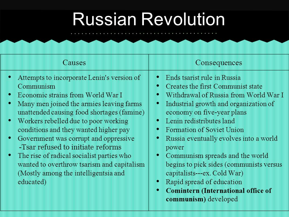 causes for and consequences from the russian bolshevik revolution of 1917 The russian revolution was actually a series of revolutions in 1917 that ultimately resulted in the overthrow of tsar nicholas ii and the establishment of a communist government.