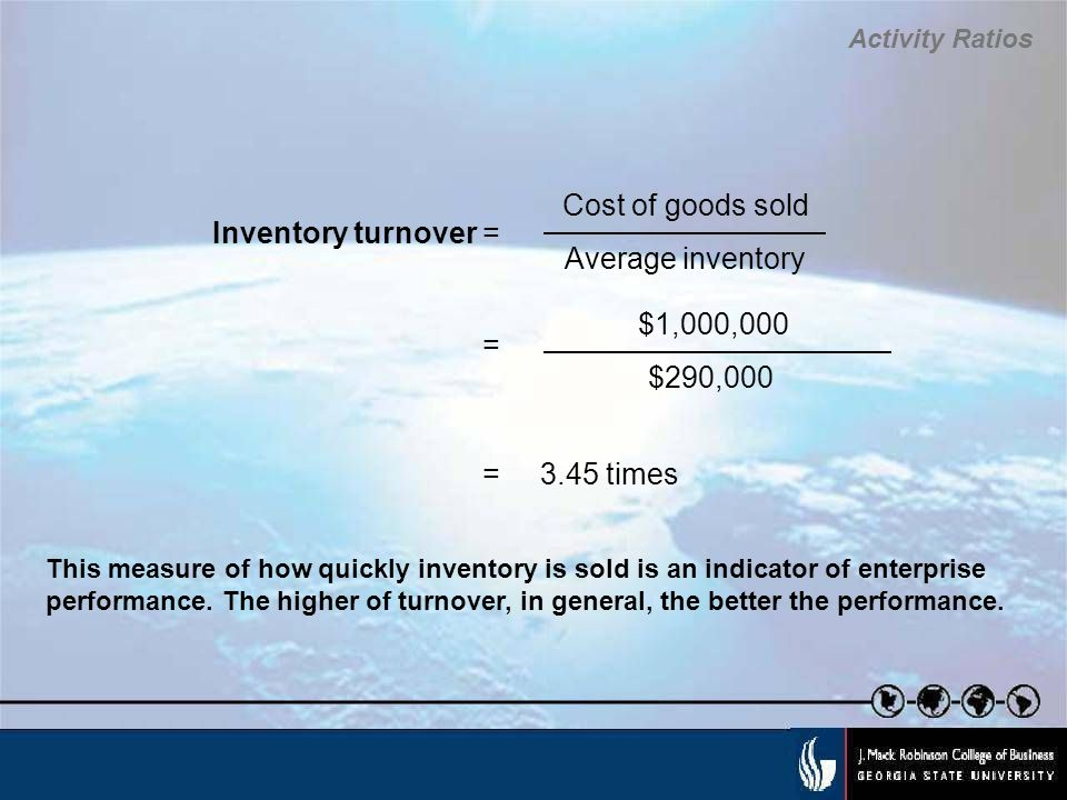 Cost of goods sold Inventory turnover = Average inventory = $1,000,000