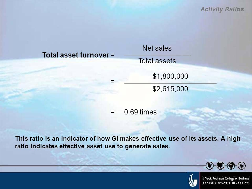 Net sales Total asset turnover = Total assets = $1,800,000