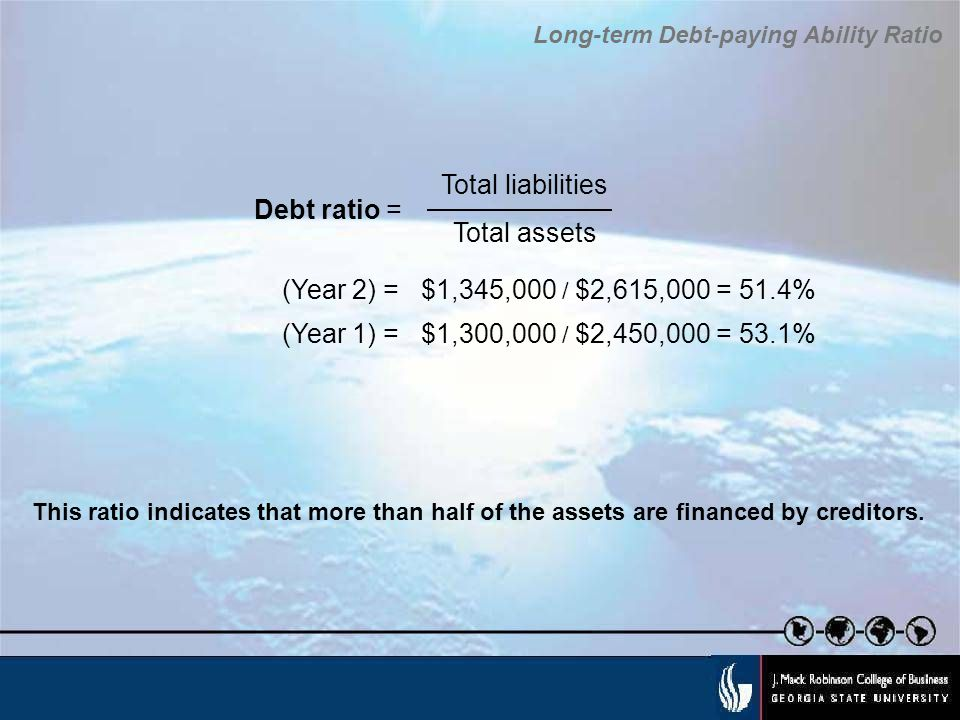 Total liabilities Debt ratio = Total assets