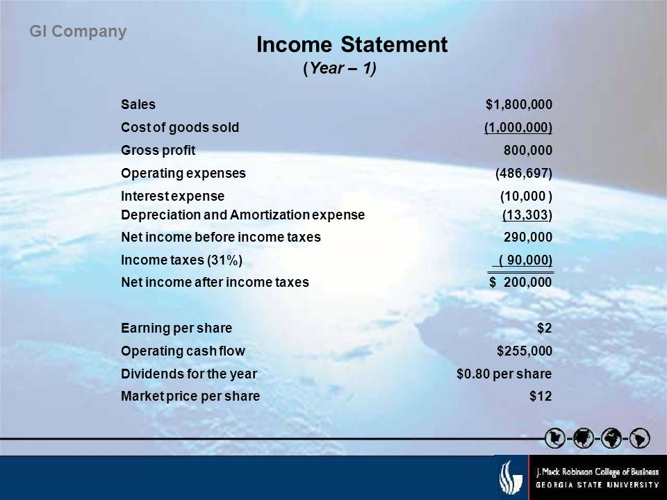 Income Statement GI Company (Year – 1) Sales $1,800,000