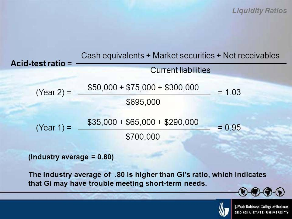 Cash equivalents + Market securities + Net receivables