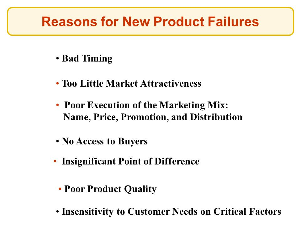 reasons for new product failure Some of the reasons for failure of a new product are as follows: 1 lack of product uniqueness: any product that does not satisfy a unique need of consumers, fails to dislodge more established brands available customers must comprehend the new product's advantages unless sound communication.