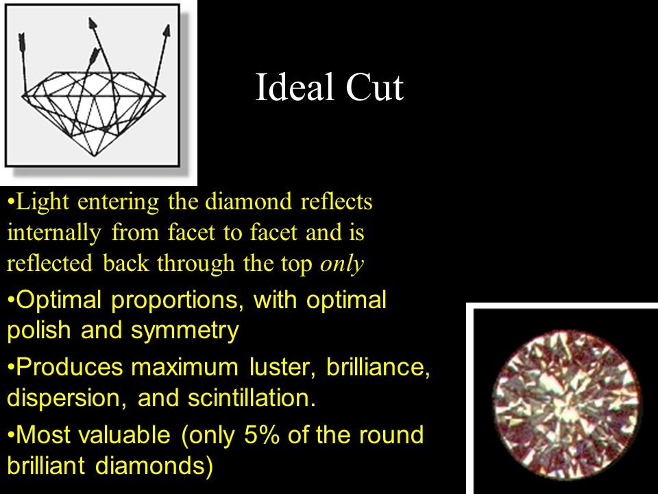 ideal youtube good diamond diamonds vs gia watch very excellent