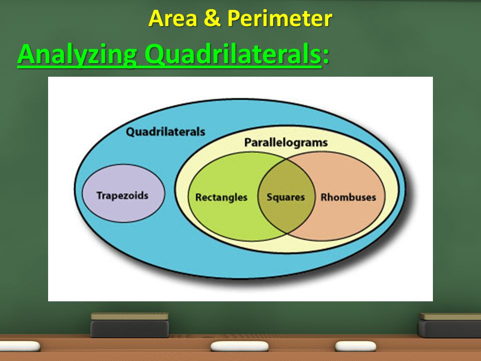 Analyzing Quadrilaterals: