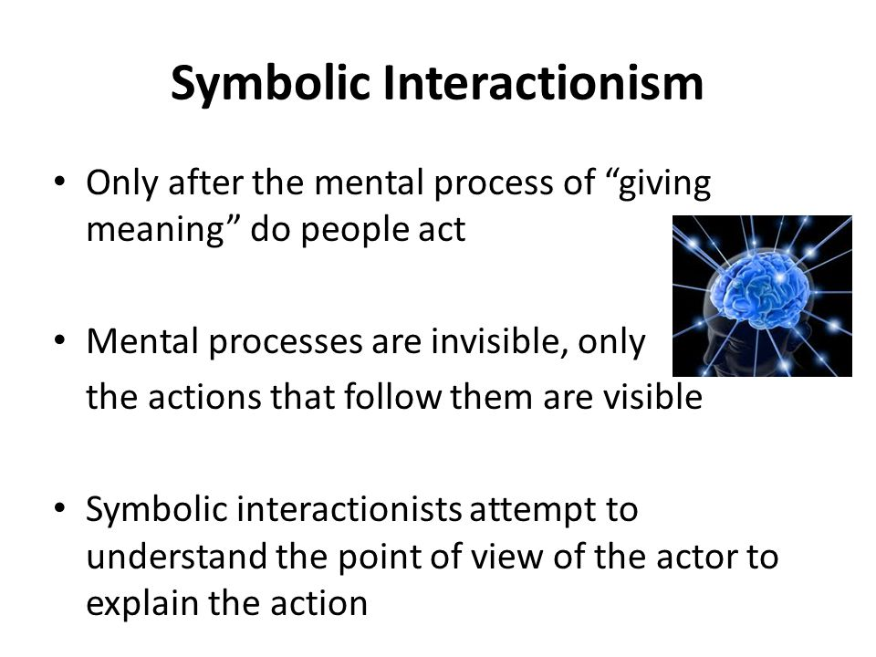 Describe Symbolic Interactionism Images Symbols And Meanings Chart