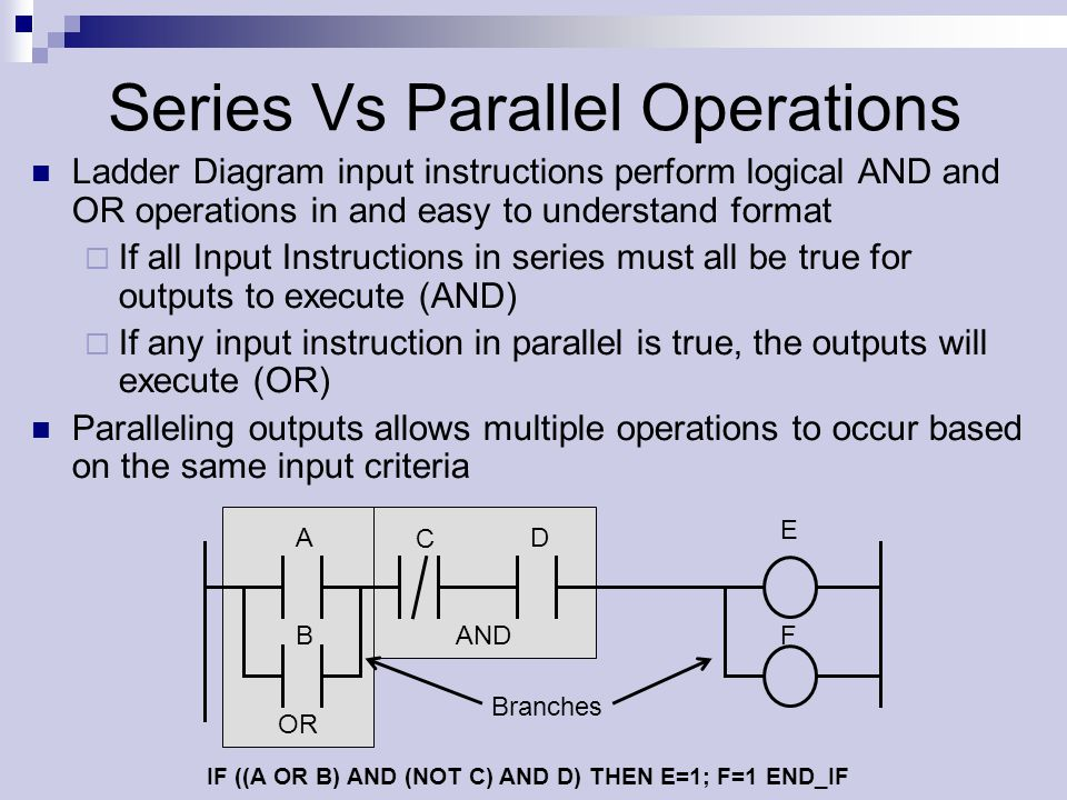 the programmable logic controller - ppt download fluorescent lights wiring diagram parallel ladder wiring diagram parallel