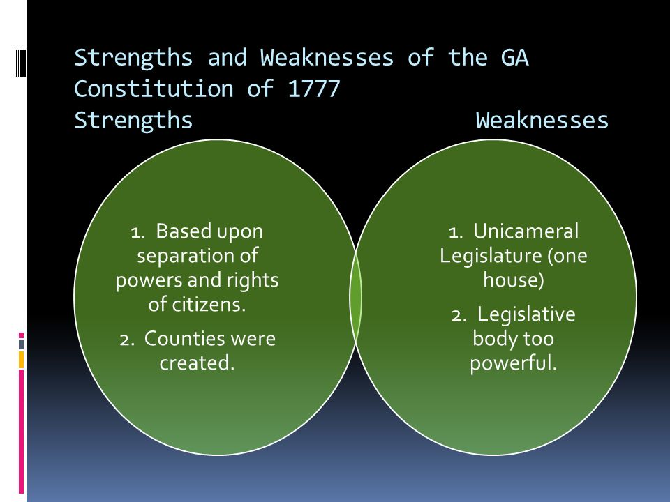 strengths and weaknesses of articles of (you should read last week's article to get full value from this one) today i'm   conventional wisdom regarding strengths & weaknesses.