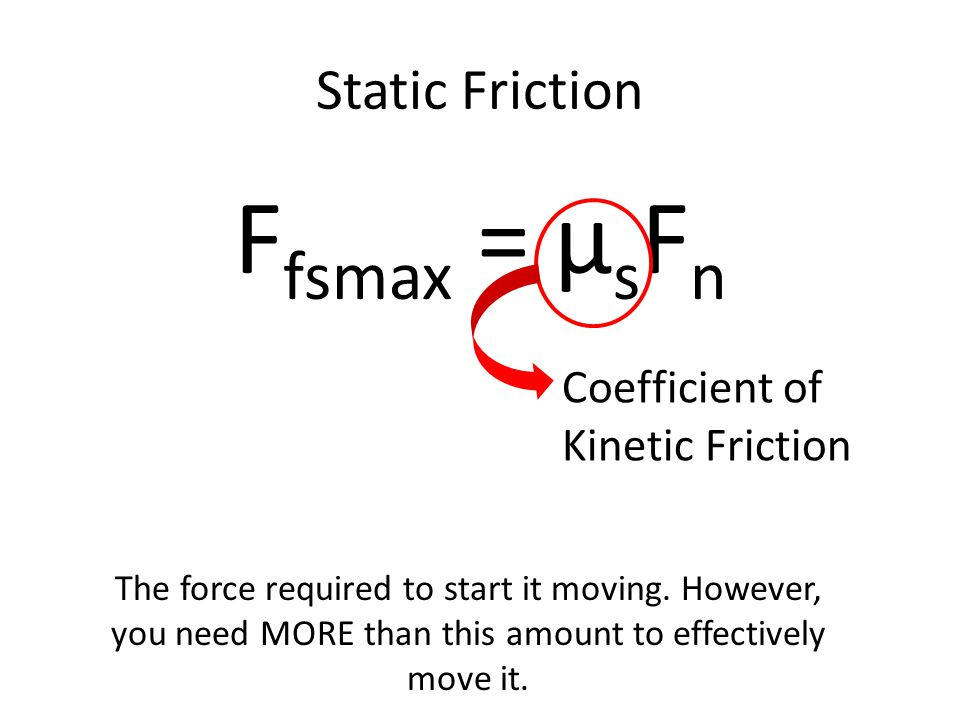 studying force of friction You investigate the force of friction by studying objects moving at constant speed in order to slide an object at constant speed over a surface.