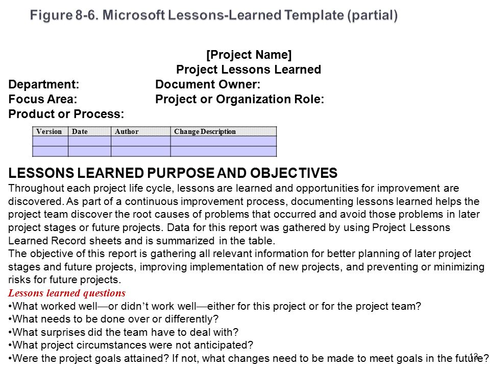 Pmbok lessons learned template 28 images 28 lessons for Pmbok lessons learned template