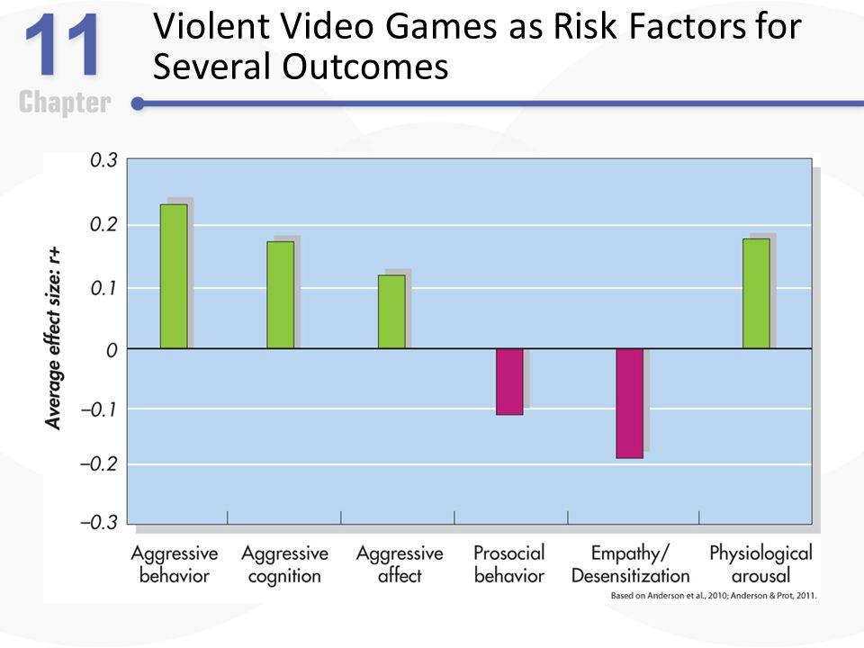 online games and learning behavior Learning human-like opponent behavior for interactive computer  as a problem of behavior learning  behavior for interactive computer games.