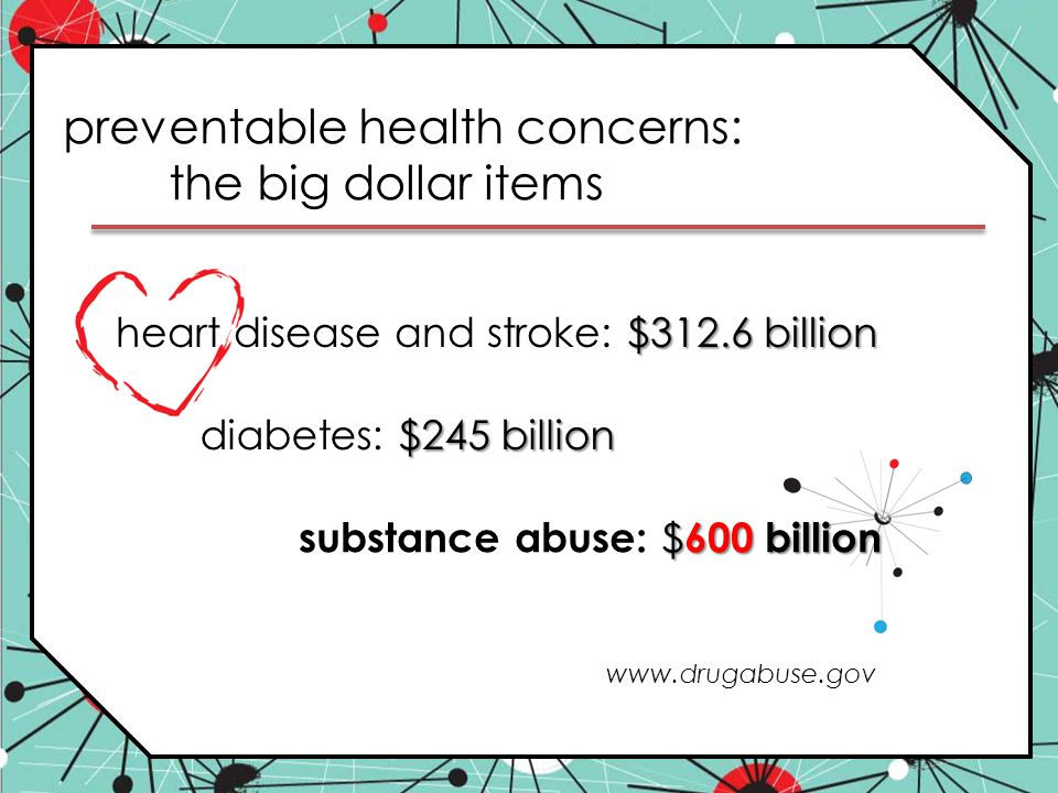 preventable health concerns: the big dollar items