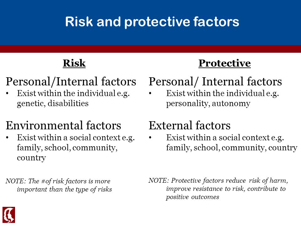 external and personal factors Internal and external factors have a huge effect on the success or failure of a business business owners can't control external factors, but they must be able to anticipate and adjust to these factors to keep their organizations on track.