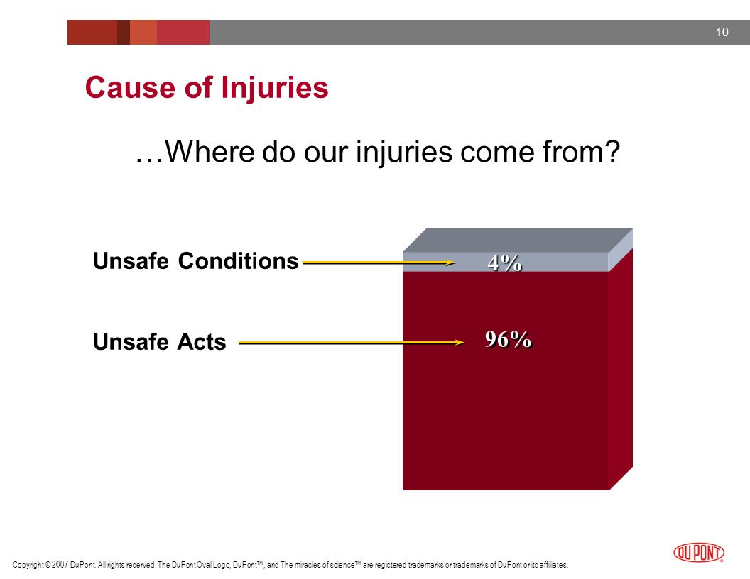 …Where do our injuries come from