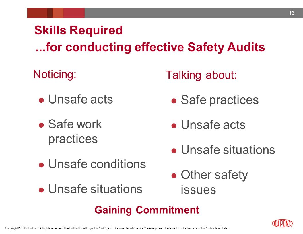 ...for conducting effective Safety Audits