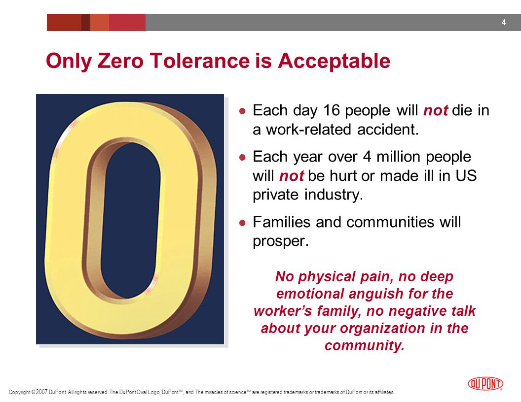 Only Zero Tolerance is Acceptable