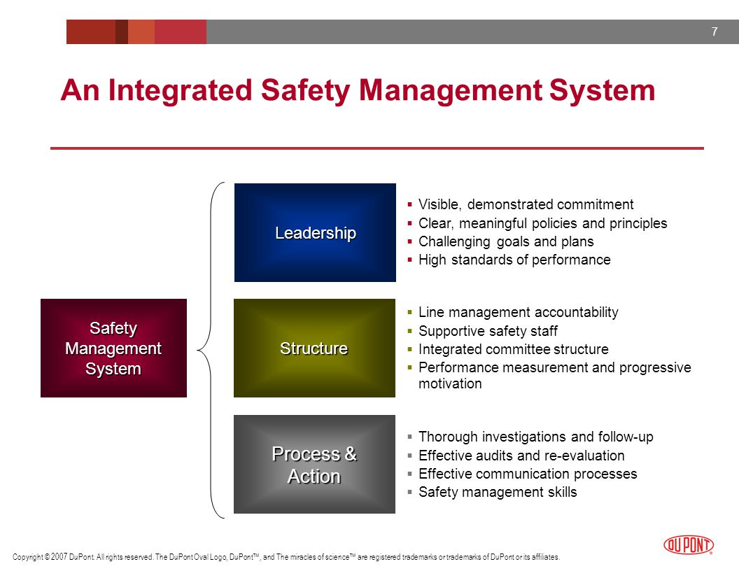 An Integrated Safety Management System