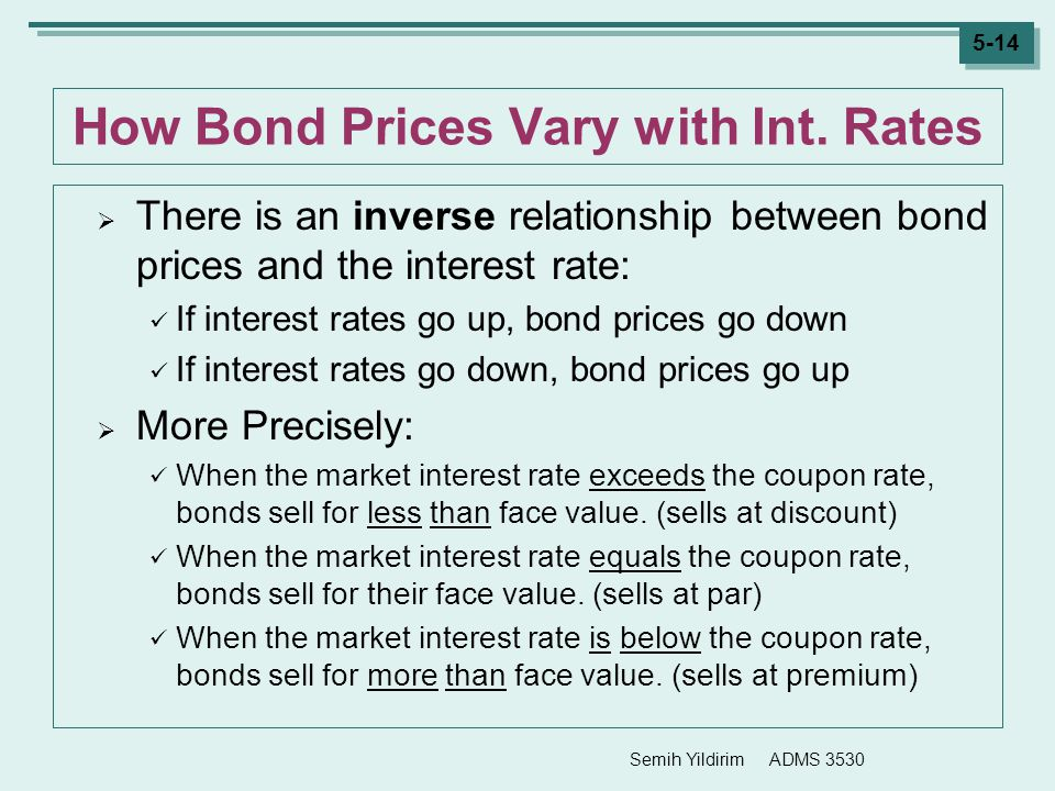 bond and market capitalization rate Introduction to price and market capitalization created by sal khan  price and market capitalization | stocks and bonds | finance & capital markets | khan academy  what are cap rates and.