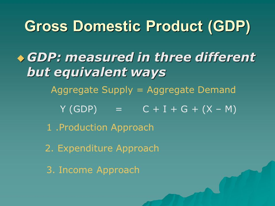 understanding the concept behind the monetary valuation of gross domestic product gdp A major focal point of macroeconomics is the total output generated within an economy measurement of that output includes gross domestic product (gdp), which is the dollar value of all final goods and services produced within a nation's borders during the course of one year.