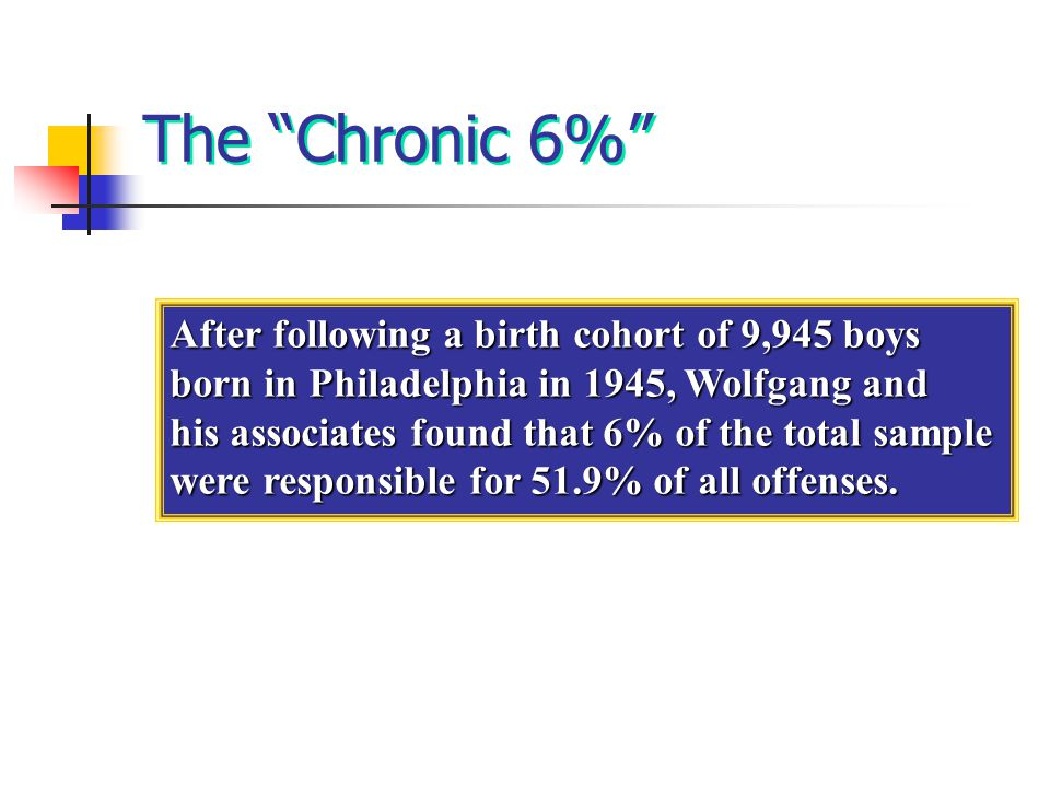 The Chronic 6% After following a birth cohort of 9,945 boys