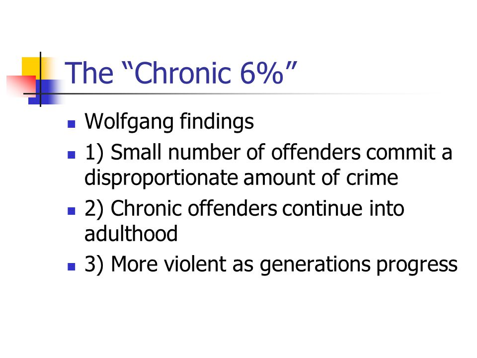The Chronic 6% Wolfgang findings