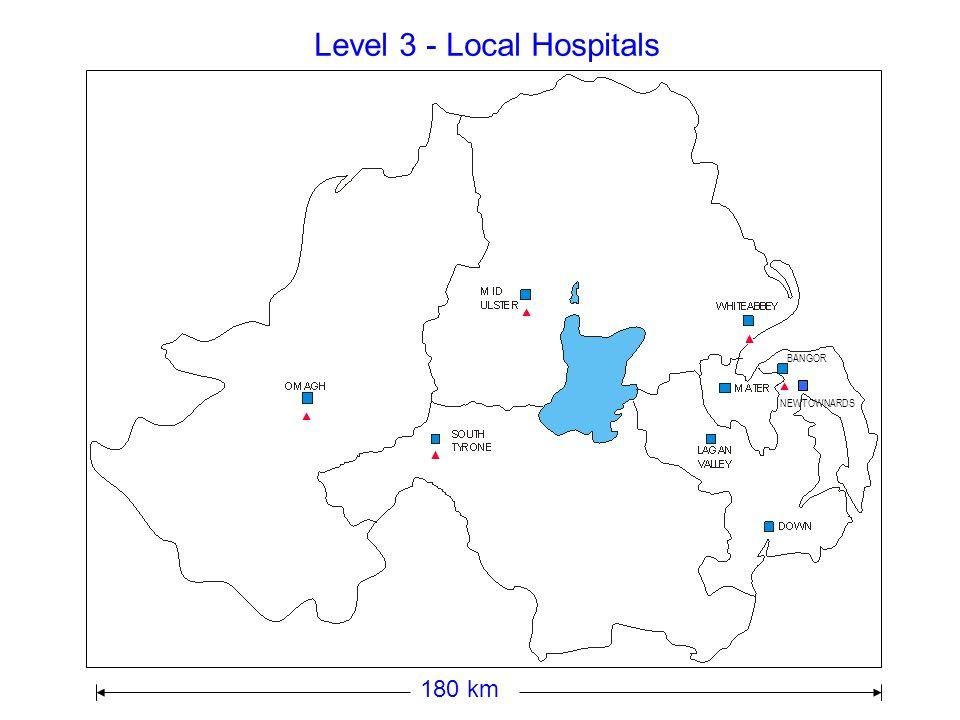 Level 3 - Local Hospitals