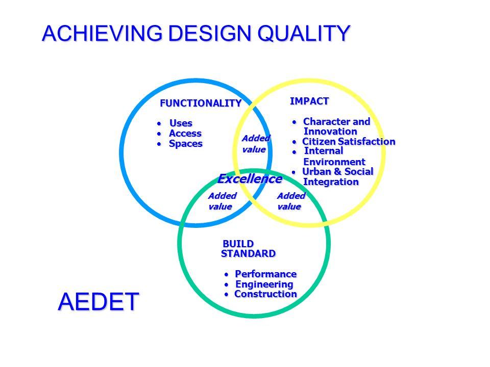 ACHIEVING DESIGN QUALITY