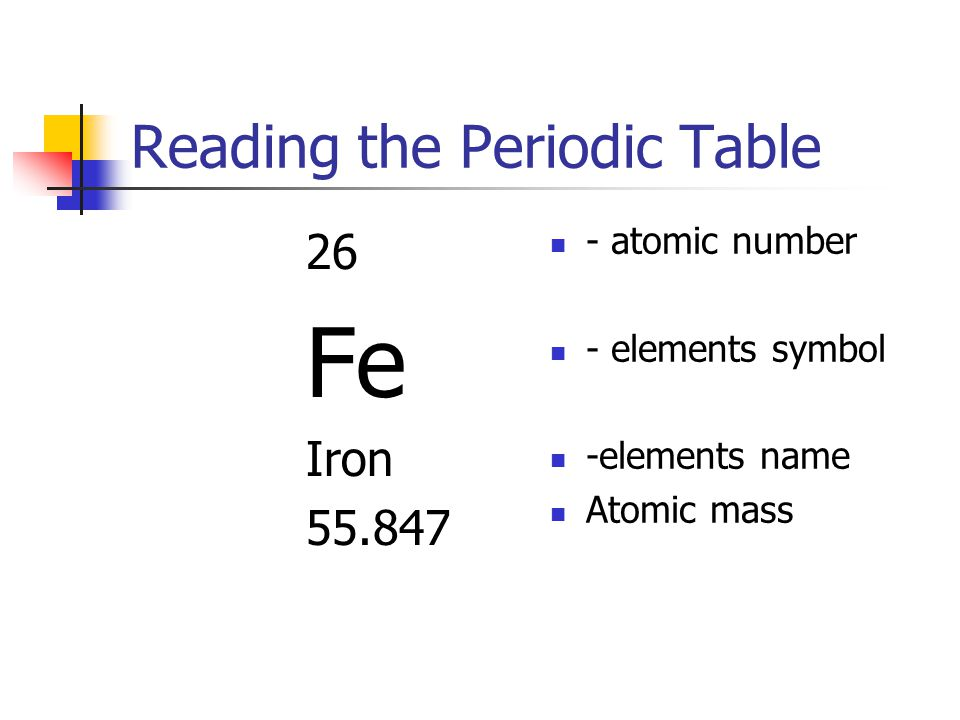 periodic table name maker images periodic table and sample with periodic table symbol generator image collections - Periodic Table Name Maker